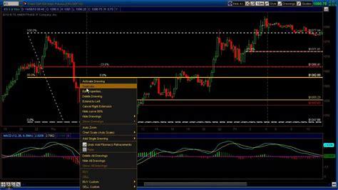 Magic Trading Stock