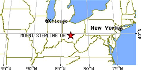 Mount Sterling OH County