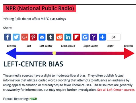 NPR PBS Bias