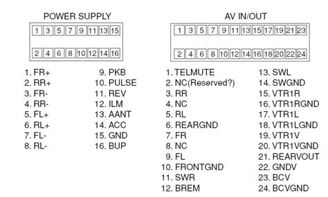 wiring diagram for pioneer deh p3700mp cd player collections