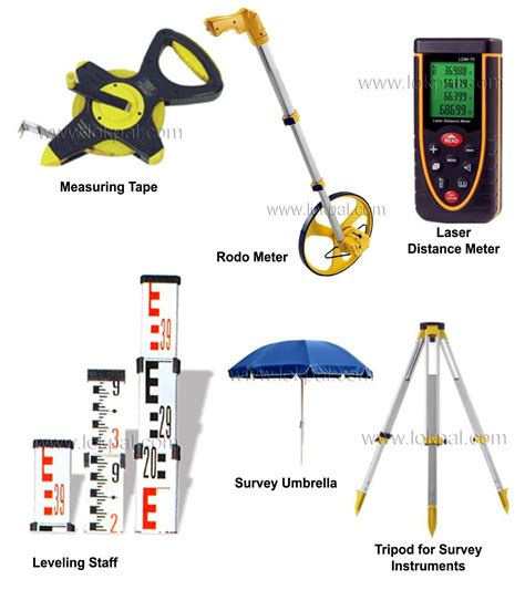 Surveying Instruments List