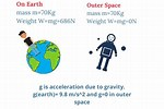 Tell the Difference Between Mass and Weight