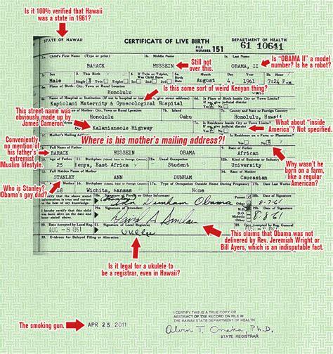 View of President Obama's Birth Certificate