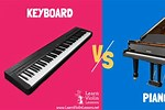 What Is the Difference Between Adult Keyboard and a Beginner Keyboard