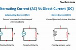 Where Is DC Current Used