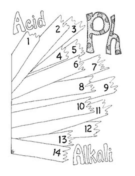 Galerry ph worksheets Page 2