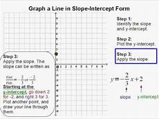 graph a line in slope intercept form youtube