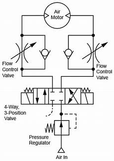 Air Flow Valve Schematic by How To Air Motors Womack Machine Supply Company