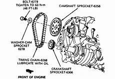 tire pressure monitoring 1992 mazda navajo auto manual 1997 mazda mpv engine timing chain diagram installation 1997 mazda mpv engine timing chain