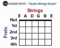 Guitar Strings Guide All You Need To And More