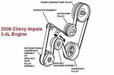 2000 chevrolet impala engine diagram 2006 chevy impala 3 4l serpentine belt diagram serpentinebelthq