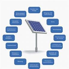 ertrag photovoltaikanlagen 187 solarenergie richtig