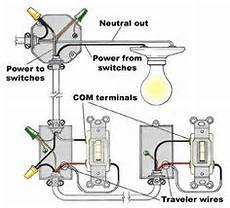 home hub wiring diagram 4 best images of residential wiring diagrams house electrical projects to try in 2019