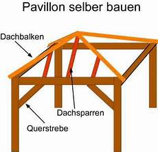 Spitzdach Selber Bauen - gartenpavillon selber bauen gartenideen garten