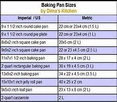 20 best conversion charts recipes images pinterest cooking tips food ideas and kitchen