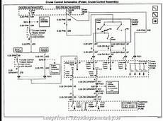 2004 grand am stereo wiring diagram pontiac sunfire starter wiring diagram top 2001 pontiac montana starter wiring diagram trusted