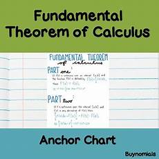 fundamental theorem of calculus anchor chart poster by