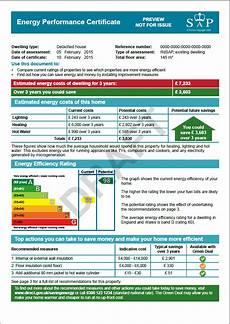 Energy Performance Certificates Epc Mcs Solar Installation