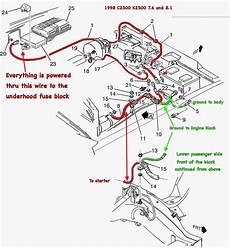 98 chevy z71 k1500 sensor wiring diagram 1998 chevy silverado big wall wiring diagram 54 wiring diagram images wiring
