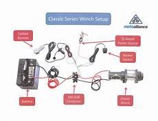 gorilla atv winch wiring schematics superwinch 3000 wiring diagram free wiring diagram