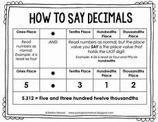 92 best images about decimals and fractions pinterest pocket charts teaching decimals and