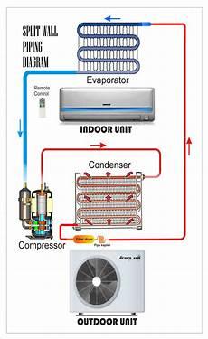 split wall piping diagram refrigeration air conditioning