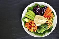 balanced diet chart nutrineat