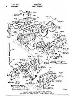 ford 2 0 engine diagram ford 460 parts diagram images diagram size