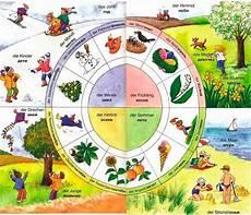 Malvorlagen Jahreszeiten Lernen Vier Jahreszeiten Jahreszeiten Kindergarten