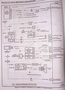 1994 firebird wiring diagram 1995 f wire harness schematics