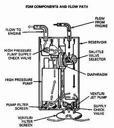 1996 ford f150 fuel system diagram dual tanks flow problem ford f150 forum community of ford truck fans