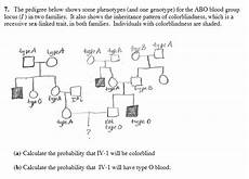 Prepare A Pedigree Chart For Blood Group Biology Archive February 04 2018 Chegg Com