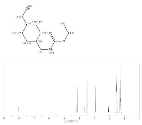 Propyl Acetate H Nmr