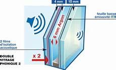 isolation acoustique prix les types de vitres astuces maison