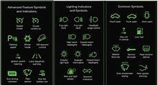 Auto Licht Symbole - car dashboard warning lights car dashboard symbols and