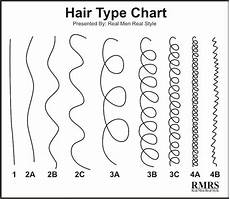 Hair Type Chart White 5 truths for black s style fashion and grooming tips