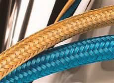 Braiding Wires