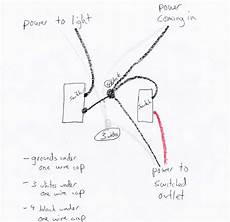 electrical how should i wire 2 switches that control 1 light and 1 receptacle home