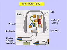 house wiring diagram ppt ppt the 13 powerpoint presentation id 5131380