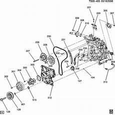 2007 chevy trailblazer engine diagram new genuine gm 12598504 engine timing tensioner trailblazer bravada hummer h3 ebay
