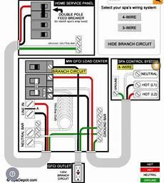 Nec Gfci Circuit Breaker Wiring Diagram by Gfci Breaker Hookup Php Jewelry