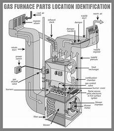 home furnace diagram hvac how to fix a pilot light on a gas furnace that will not stay lit removeandreplace