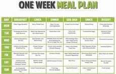 developing a good vegan meal plan vegan meal plan
