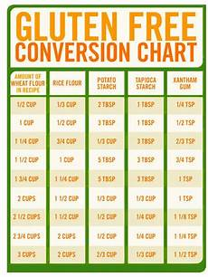 Cooking Equivalents Flour by 20 Essential Cooking Charts Measurements Conversions