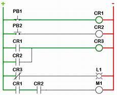 ladder logic tutorial with ladder logic symbols diagrams ladder diagram basics martine ouellet