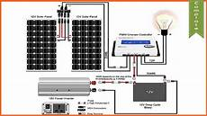 house solar panel wiring solar wiring diagram for android apk