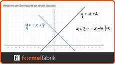 lineare funktionen schnittpunkt zwischen zwei geraden