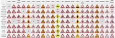 Malvorlagen Verkehrsschilder Word Wichtigste Verkehrszeichen Schweiz Verkehrszeichen Der