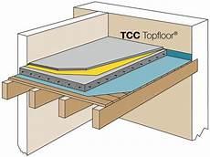 Sichtbare Holzbalkendecke Aufbau - holzdecken mit neubaukomfort