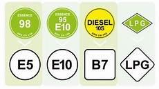 Nouveaux Noms Des Carburants La Photo Pour S Y Retrouver